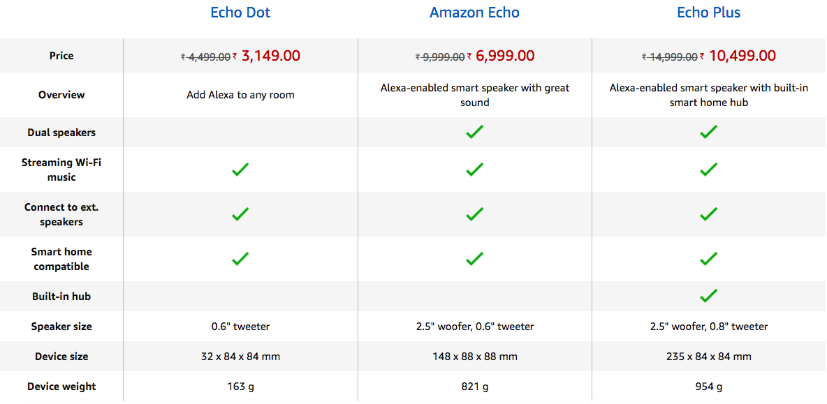 Amazon-Echo-Speakers-comparison